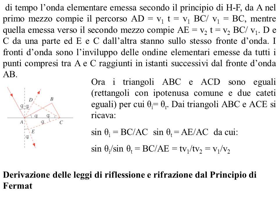 di tempo londa elementare emessa secondo il principio di H-F, da A nel primo mezzo compie il percorso AD = v 1 t = v 1 BC/ v 1 = BC, mentre quella emessa verso il secondo mezzo compie AE = v 2 t = v 2 BC/ v 1.
