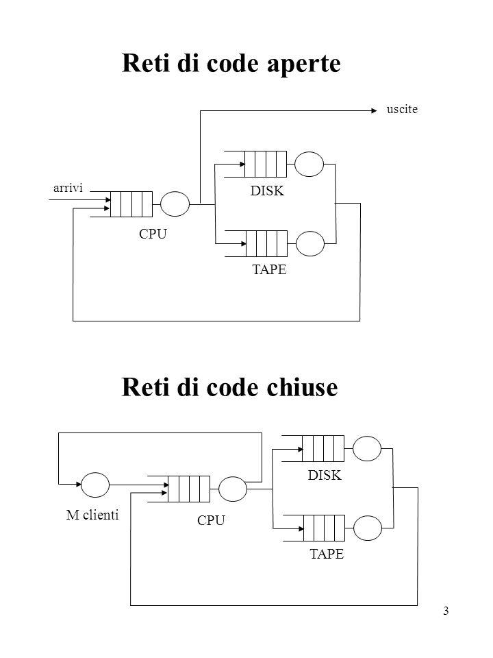 3 Reti di code aperte DISK TAPE uscite arrivi CPU DISK TAPE CPU M clienti Reti di code chiuse