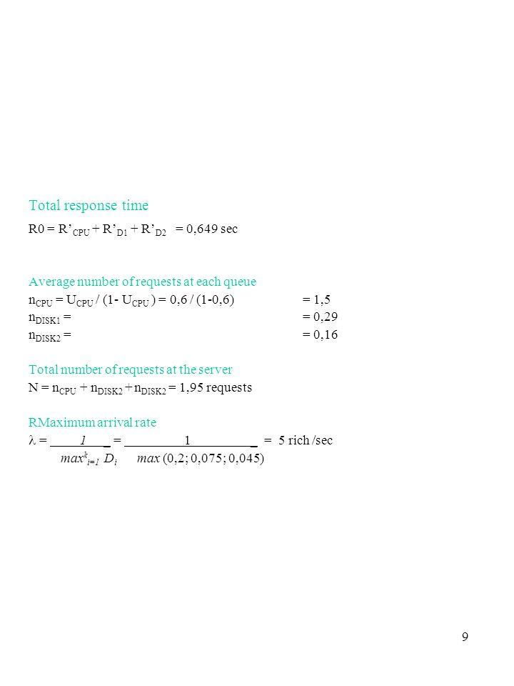 20 Esempio DB Server (Example 9.4) Nuovi scenari rispetto es.precedente: Aumento degli indici nel DB Disco 60% più veloce (average service time = 5,63 msec) CPU più veloce (service demand = 7,5 msec) ScenarioService demand D CPU Service demand D DISK D i 1/ max D i Bootleneck a152,5 * 9 = 22,537,50,044disk b155*5,63 = 28,1543,150,036disk c15/2 = 7,54552,50,022disk a+b152,55*5,63 = 14,0829,080,067CPU a+c15/2 = 7,52,5 * 9 = 22,530,00,044disk