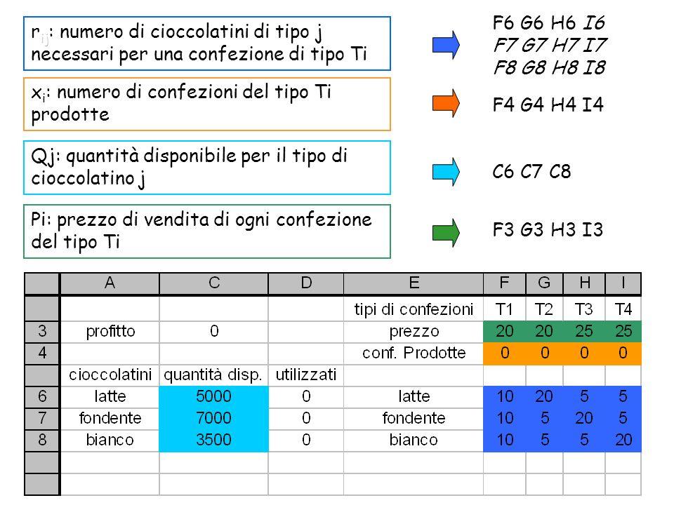 Qj: quantità disponibile per il tipo di cioccolatino j x i : numero di confezioni del tipo Ti prodotte Pi: prezzo di vendita di ogni confezione del tipo Ti F6 G6 H6 I6 F7 G7 H7 I7 F8 G8 H8 I8 F4 G4 H4 I4 F3 G3 H3 I3 C6 C7 C8
