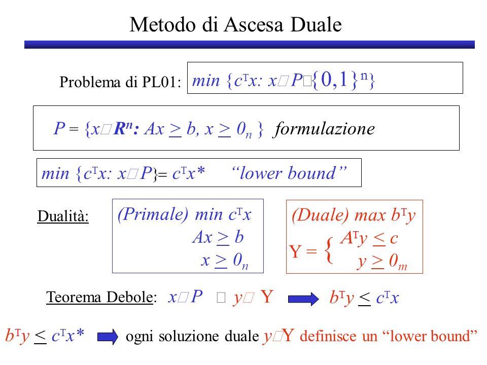Metodo di Ascesa Duale P = {x R n : Ax > b, x > 0 n } formulazione Problema di PL01: min c x: x P n Dualità: (Primale) min c x Ax > b x > 0 n (Duale)