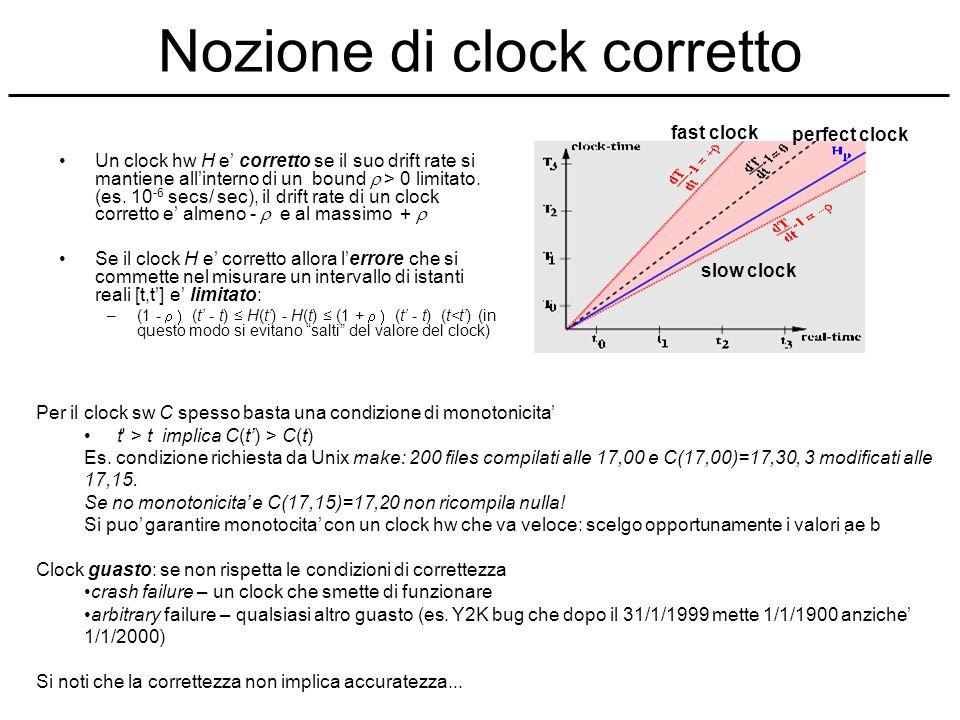 Nozione di clock corretto Un clock hw H e corretto se il suo drift rate si mantiene allinterno di un bound > 0 limitato. (es. 10 -6 secs/ sec), il dri