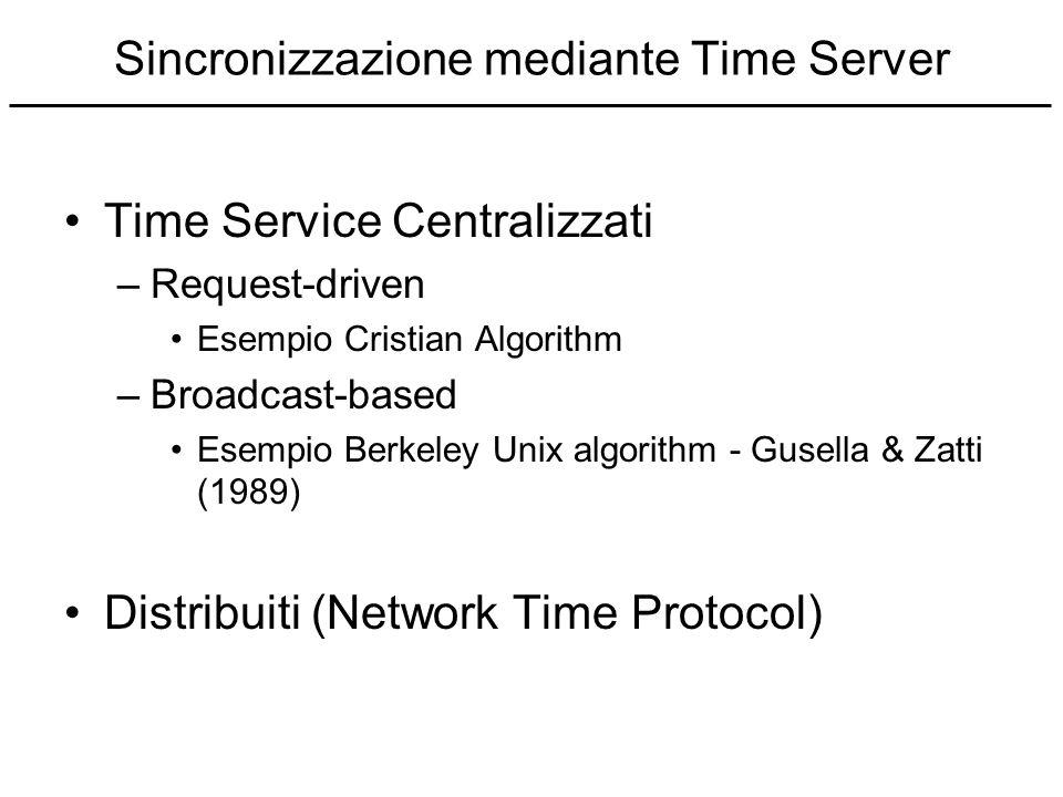 Sincronizzazione mediante Time Server Time Service Centralizzati –Request-driven Esempio Cristian Algorithm –Broadcast-based Esempio Berkeley Unix alg