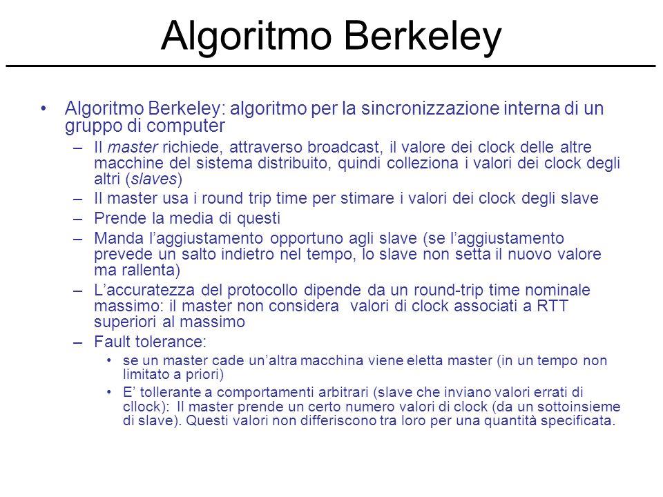 Algoritmo Berkeley Algoritmo Berkeley: algoritmo per la sincronizzazione interna di un gruppo di computer –Il master richiede, attraverso broadcast, i