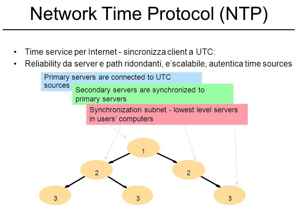 Network Time Protocol (NTP) 1 2 3 2 33 Time service per Internet - sincronizza client a UTC: Reliability da server e path ridondanti, escalabile, aute