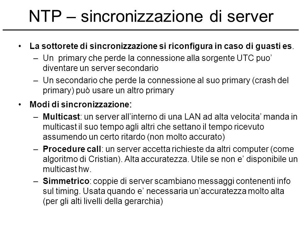 NTP – sincronizzazione di server La sottorete di sincronizzazione si riconfigura in caso di guasti es. –Un primary che perde la connessione alla sorge