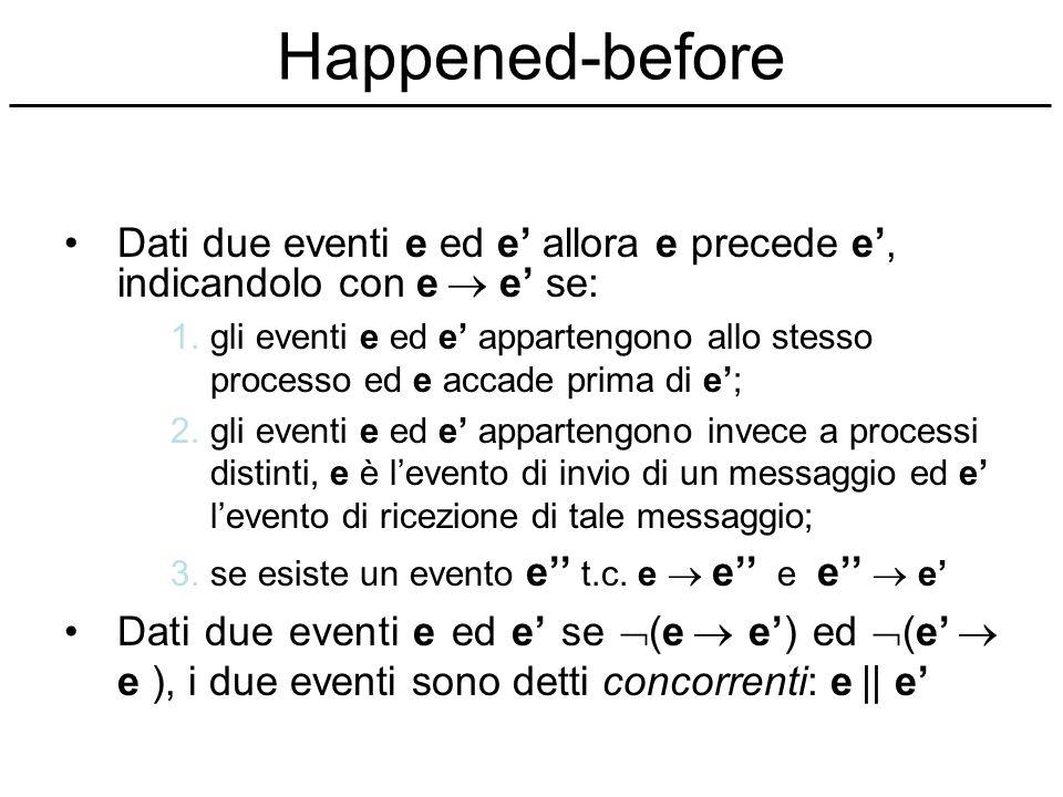 Happened-before Dati due eventi e ed e allora e precede e, indicandolo con e e se: 1.gli eventi e ed e appartengono allo stesso processo ed e accade p