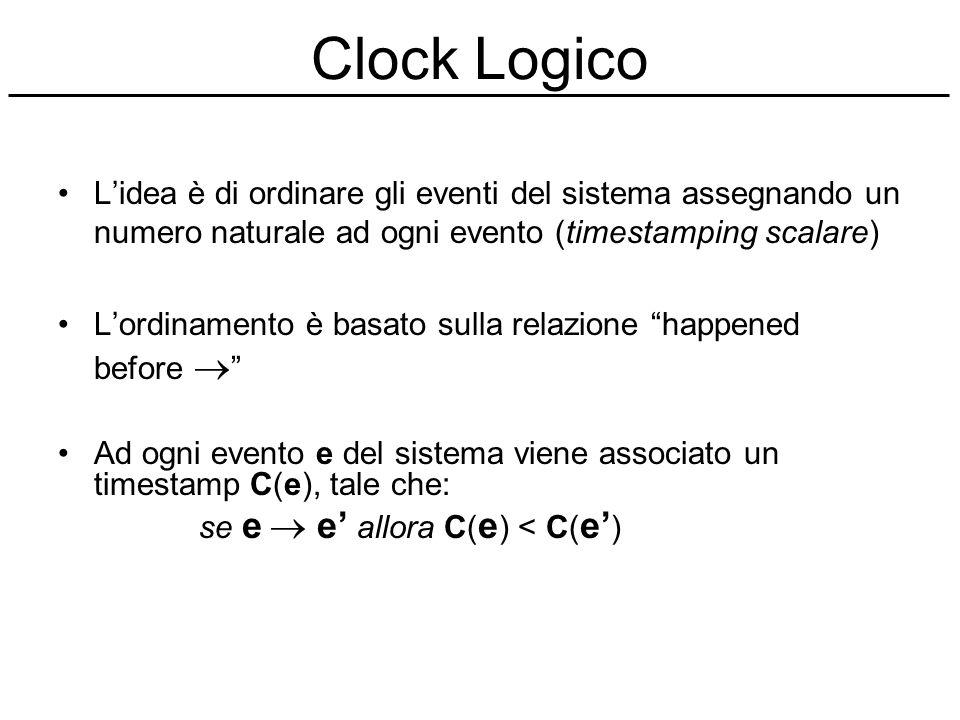 Clock Logico Lidea è di ordinare gli eventi del sistema assegnando un numero naturale ad ogni evento (timestamping scalare) Lordinamento è basato sull
