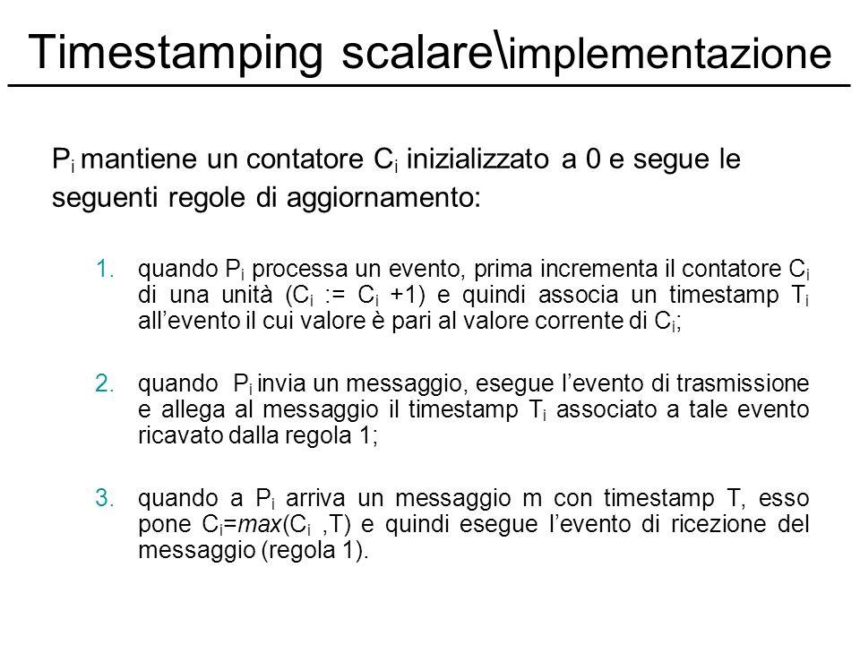 Timestamping scalare \ implementazione P i mantiene un contatore C i inizializzato a 0 e segue le seguenti regole di aggiornamento: 1.quando P i proce