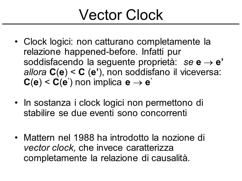 Vector Clock Clock logici: non catturano completamente la relazione happened-before. Infatti pur soddisfacendo la seguente proprietà: se e e allora C(