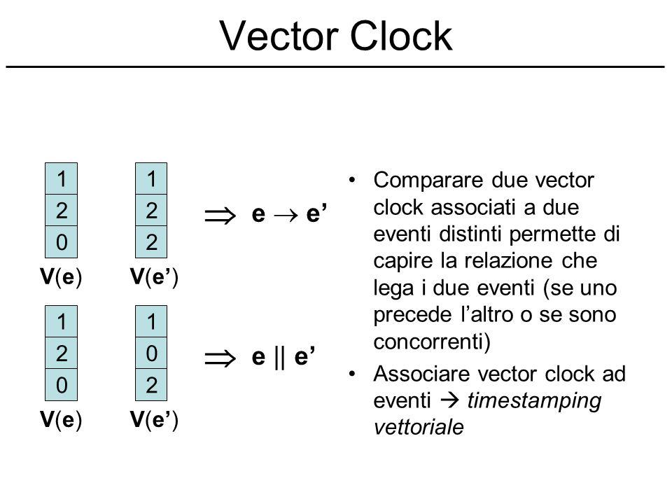 Vector Clock Comparare due vector clock associati a due eventi distinti permette di capire la relazione che lega i due eventi (se uno precede laltro o