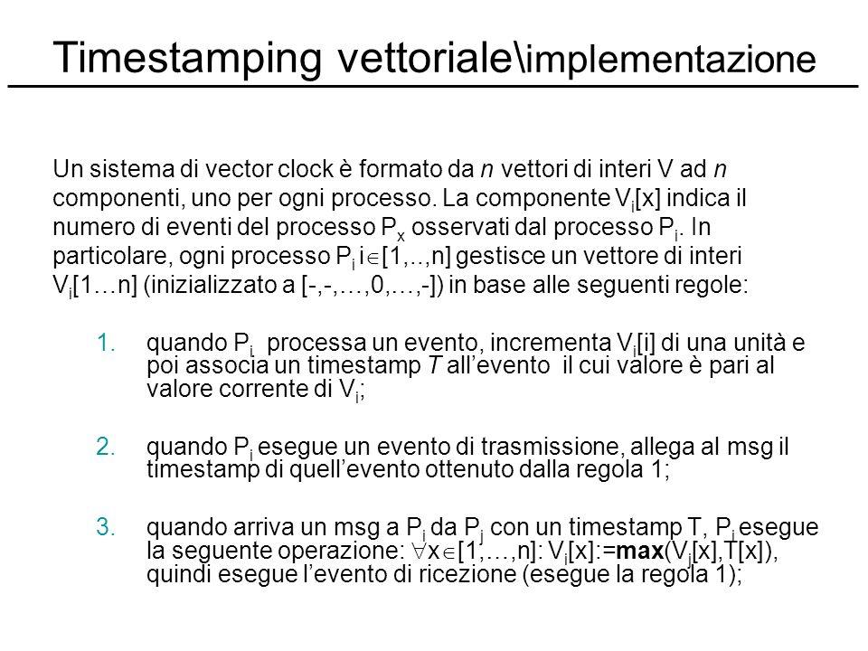 Timestamping vettoriale\ implementazione Un sistema di vector clock è formato da n vettori di interi V ad n componenti, uno per ogni processo. La comp