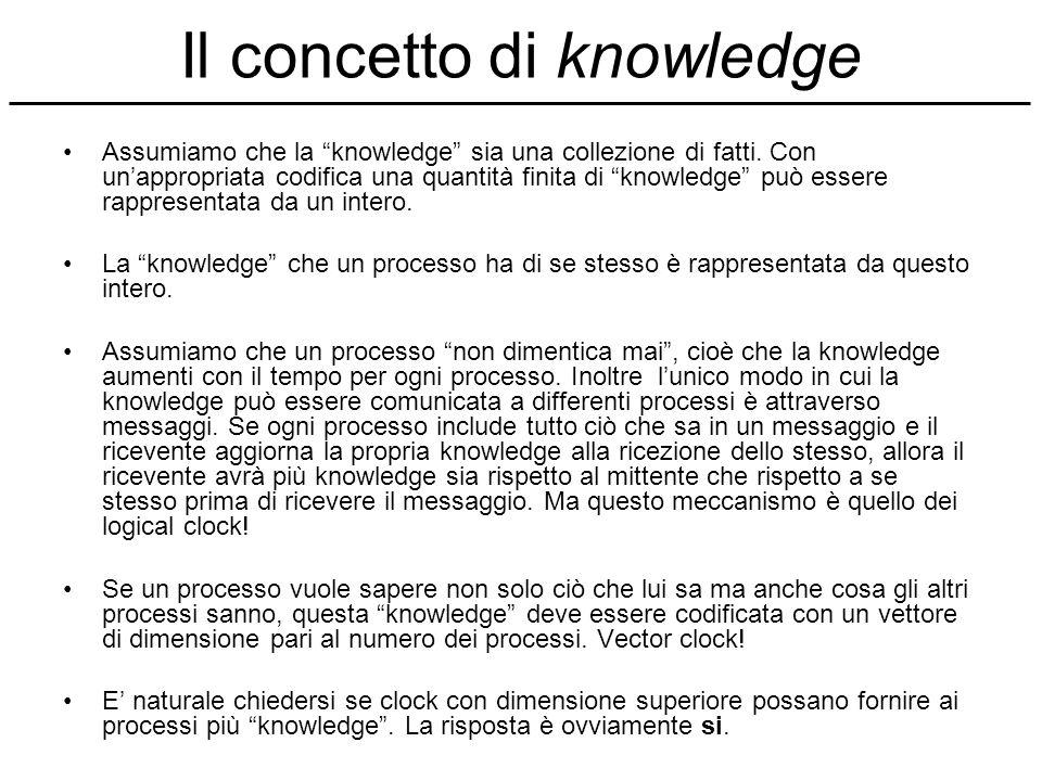 Il concetto di knowledge Assumiamo che la knowledge sia una collezione di fatti. Con unappropriata codifica una quantità finita di knowledge può esser