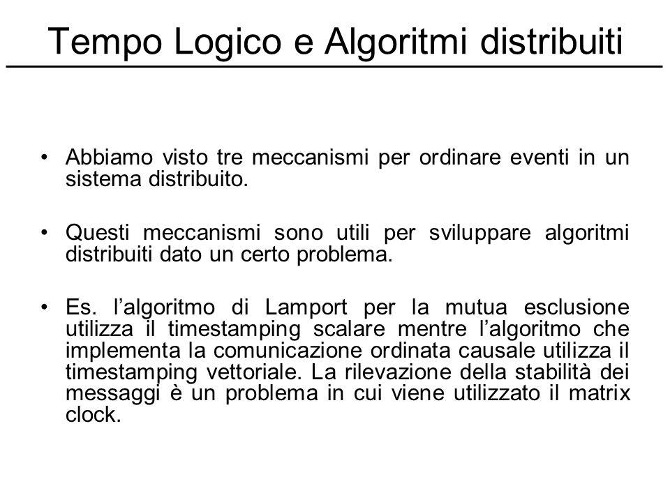 Tempo Logico e Algoritmi distribuiti Abbiamo visto tre meccanismi per ordinare eventi in un sistema distribuito. Questi meccanismi sono utili per svil