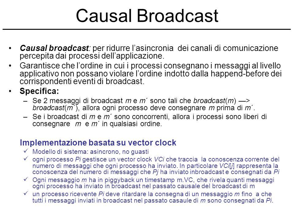 Causal Broadcast Causal broadcast: per ridurre lasincronia dei canali di comunicazione percepita dai processi dellapplicazione. Garantisce che lordine