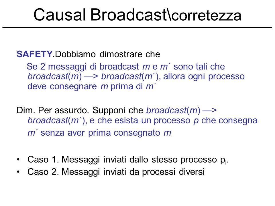 Causal Broadcast\ corretezza SAFETY.Dobbiamo dimostrare che Se 2 messaggi di broadcast m e m´ sono tali che broadcast(m) > broadcast(m´), allora ogni