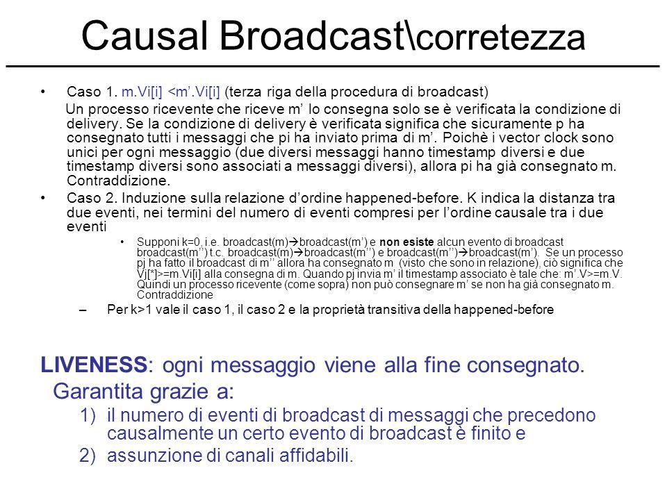Causal Broadcast\ corretezza Caso 1. m.Vi[i] <m.Vi[i] (terza riga della procedura di broadcast) Un processo ricevente che riceve m lo consegna solo se