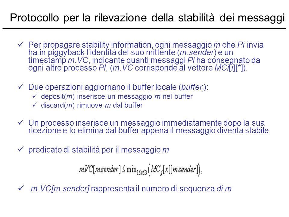 Protocollo per la rilevazione della stabilità dei messaggi Per propagare stability information, ogni messaggio m che Pi invia ha in piggyback lidentit