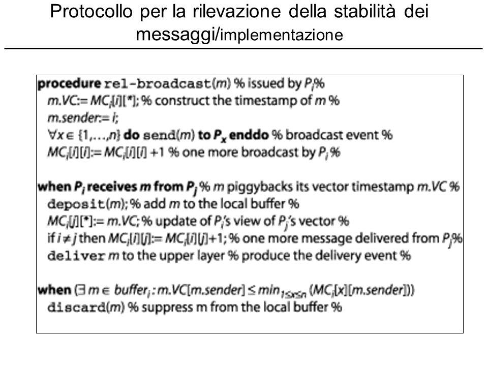 Protocollo per la rilevazione della stabilità dei messaggi/ implementazione