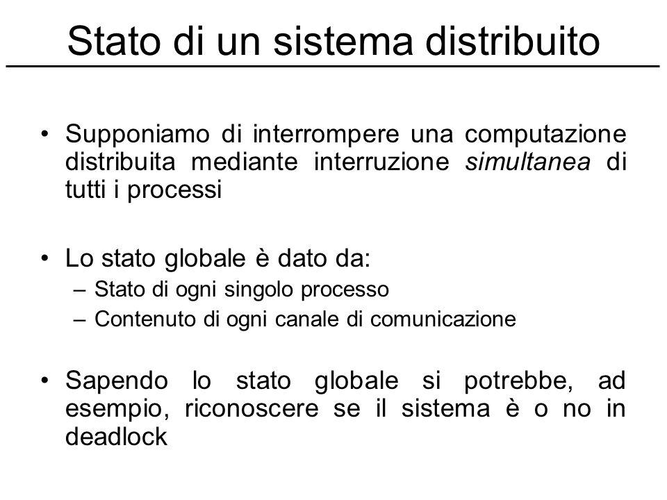 Stato di un sistema distribuito Supponiamo di interrompere una computazione distribuita mediante interruzione simultanea di tutti i processi Lo stato
