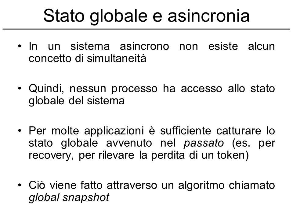 Stato globale e asincronia In un sistema asincrono non esiste alcun concetto di simultaneità Quindi, nessun processo ha accesso allo stato globale del