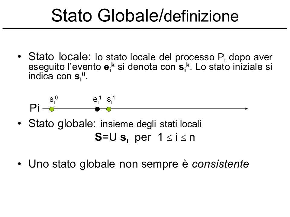 Stato locale: lo stato locale del processo P i dopo aver eseguito levento e i k si denota con s i k. Lo stato iniziale si indica con s i 0. Stato glob