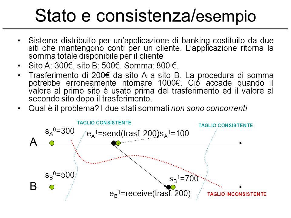 Stato e consistenza/ esempio Sistema distribuito per unapplicazione di banking costituito da due siti che mantengono conti per un cliente. Lapplicazio
