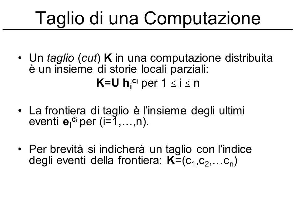Taglio di una Computazione Un taglio (cut) K in una computazione distribuita è un insieme di storie locali parziali: K=U h i c i per 1 i n La frontier