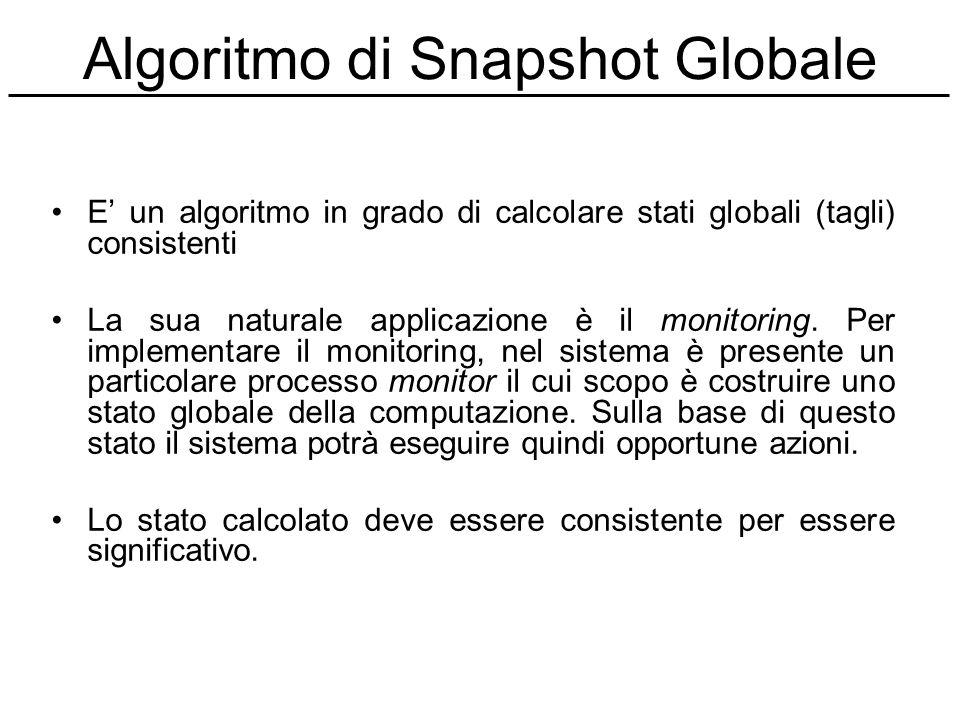 Algoritmo di Snapshot Globale E un algoritmo in grado di calcolare stati globali (tagli) consistenti La sua naturale applicazione è il monitoring. Per