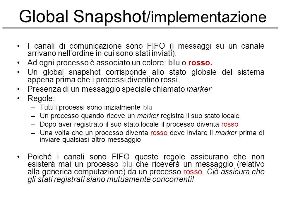 Global Snapshot /implementazione I canali di comunicazione sono FIFO (i messaggi su un canale arrivano nellordine in cui sono stati inviati). Ad ogni
