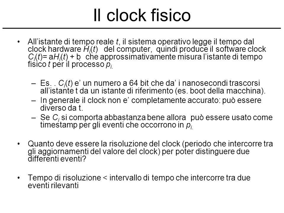 Il clock fisico Allistante di tempo reale t, il sistema operativo legge il tempo dal clock hardware H i (t) del computer, quindi produce il software c