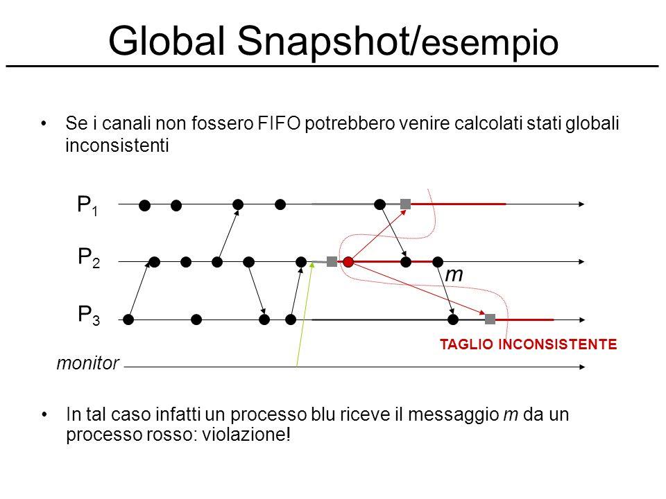 Global Snapshot/ esempio P1P1 monitor Se i canali non fossero FIFO potrebbero venire calcolati stati globali inconsistenti In tal caso infatti un proc