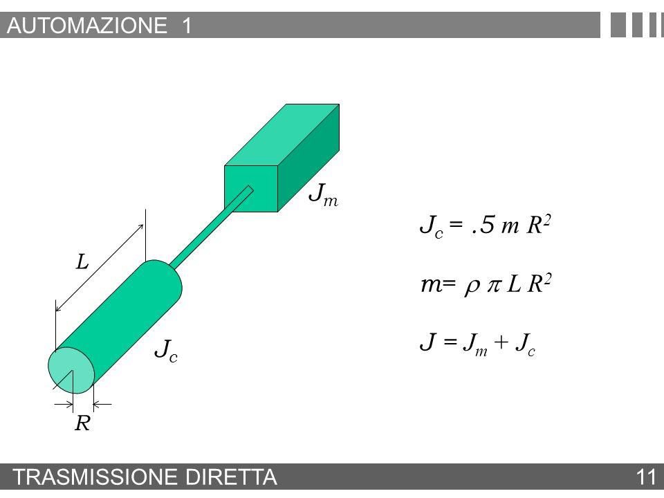 TRASMISSIONE DIRETTA 11 L R JmJm JcJc J c =.5 m R 2 m= r p L R 2 J = J m + J c AUTOMAZIONE 1