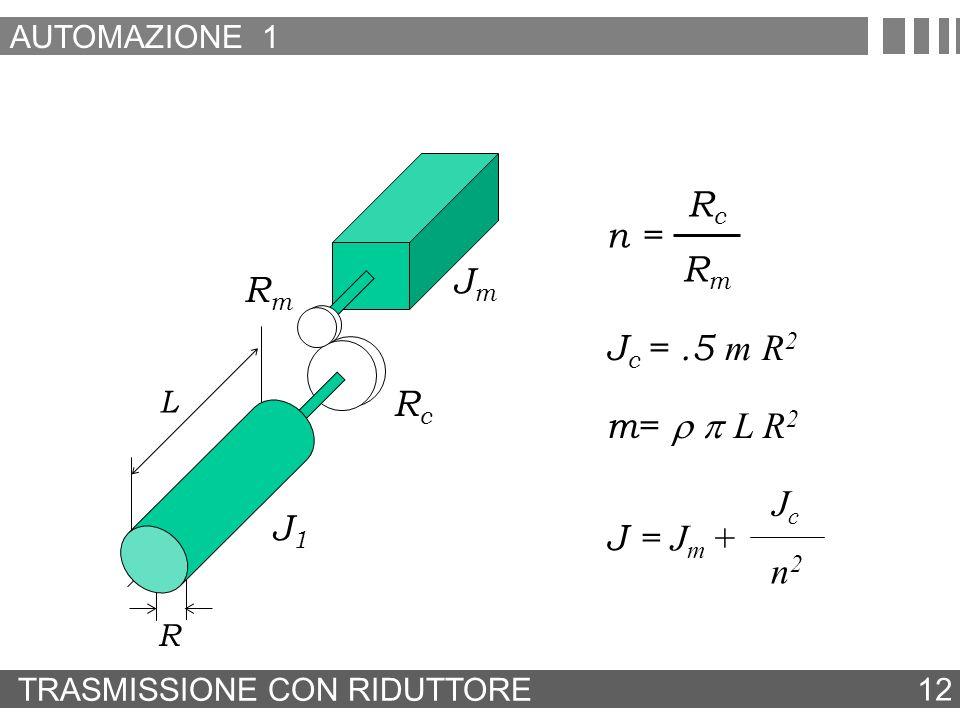 TRASMISSIONE CON RIDUTTORE 12 J c =.5 m R 2 m= r p L R 2 L R J1J1 RcRc JmJm RmRm n = RmRm RcRc J = J m + JcJc n2n2 AUTOMAZIONE 1