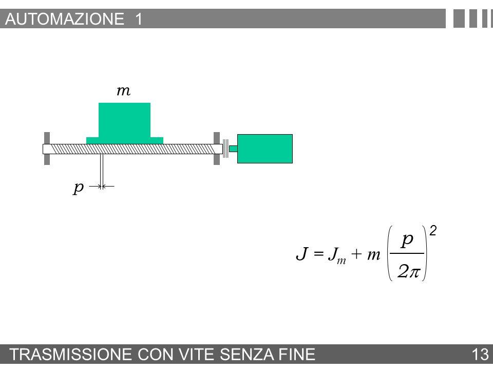 TRASMISSIONE CON VITE SENZA FINE 13 m p J = J m + m 2 p 2 AUTOMAZIONE 1