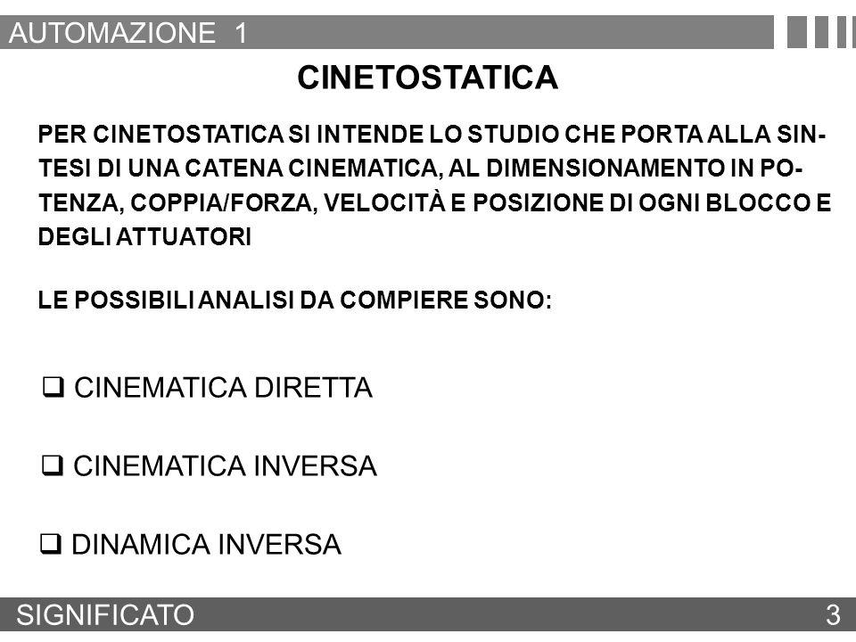 SIGNIFICATO 3 PER CINETOSTATICA SI INTENDE LO STUDIO CHE PORTA ALLA SIN- TESI DI UNA CATENA CINEMATICA, AL DIMENSIONAMENTO IN PO- TENZA, COPPIA/FORZA,