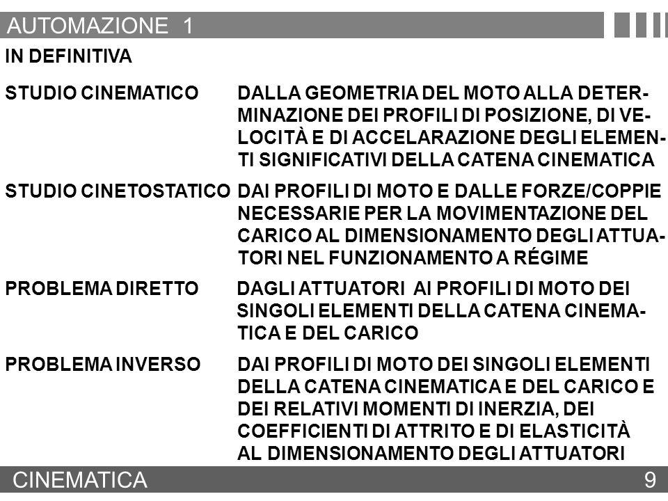CINEMATICA 9 IN DEFINITIVA STUDIO CINEMATICODALLA GEOMETRIA DEL MOTO ALLA DETER- MINAZIONE DEI PROFILI DI POSIZIONE, DI VE- LOCITÀ E DI ACCELARAZIONE