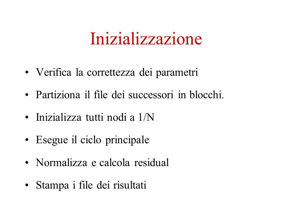 Inizializzazione Verifica la correttezza dei parametri Partiziona il file dei successori in blocchi.