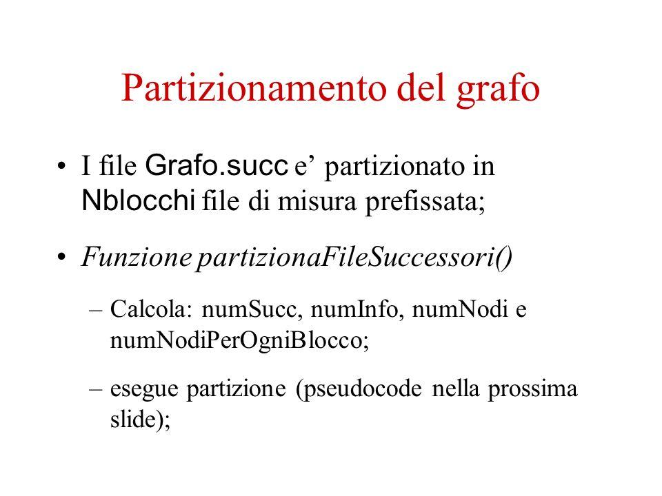 Partizionamento del grafo I file Grafo.succ e partizionato in Nblocchi file di misura prefissata; Funzione partizionaFileSuccessori() –Calcola: numSucc, numInfo, numNodi e numNodiPerOgniBlocco; –esegue partizione (pseudocode nella prossima slide);