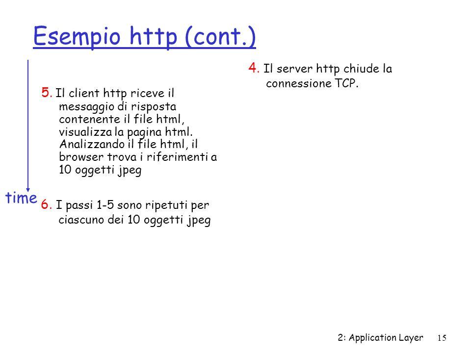 2: Application Layer15 Esempio http (cont.) 5. Il client http riceve il messaggio di risposta contenente il file html, visualizza la pagina html. Anal