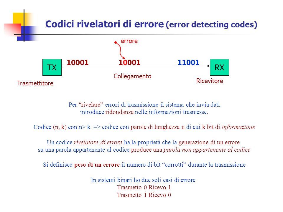 Codici rivelatori di errore (error detecting codes) Per rivelare errori di trasmissione il sistema che invia dati introduce ridondanza nelle informazi