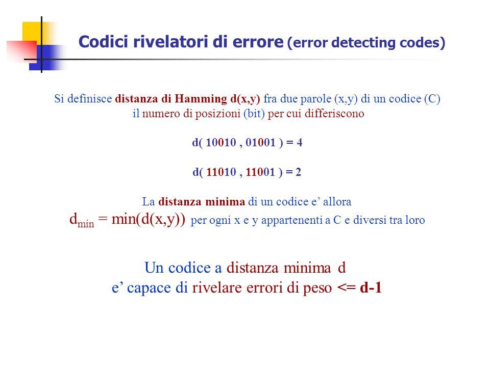 Codici rivelatori di errore (error detecting codes) Si definisce distanza di Hamming d(x,y) fra due parole (x,y) di un codice (C) il numero di posizio