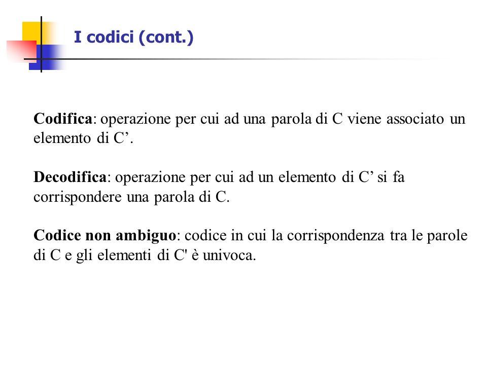 I codici (cont.) Codifica: operazione per cui ad una parola di C viene associato un elemento di C. Decodifica: operazione per cui ad un elemento di C