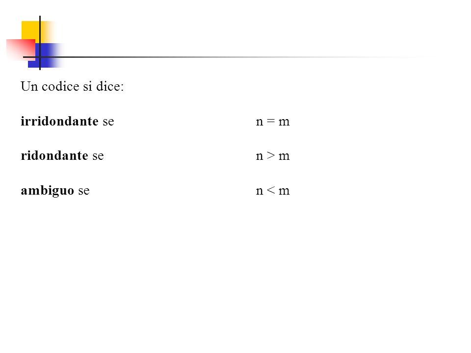 Un codice si dice: irridondante se n = m ridondante se n > m ambiguo se n < m