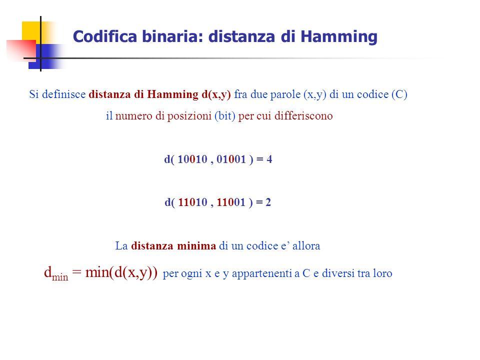 Codifica binaria: distanza di Hamming Si definisce distanza di Hamming d(x,y) fra due parole (x,y) di un codice (C) il numero di posizioni (bit) per c