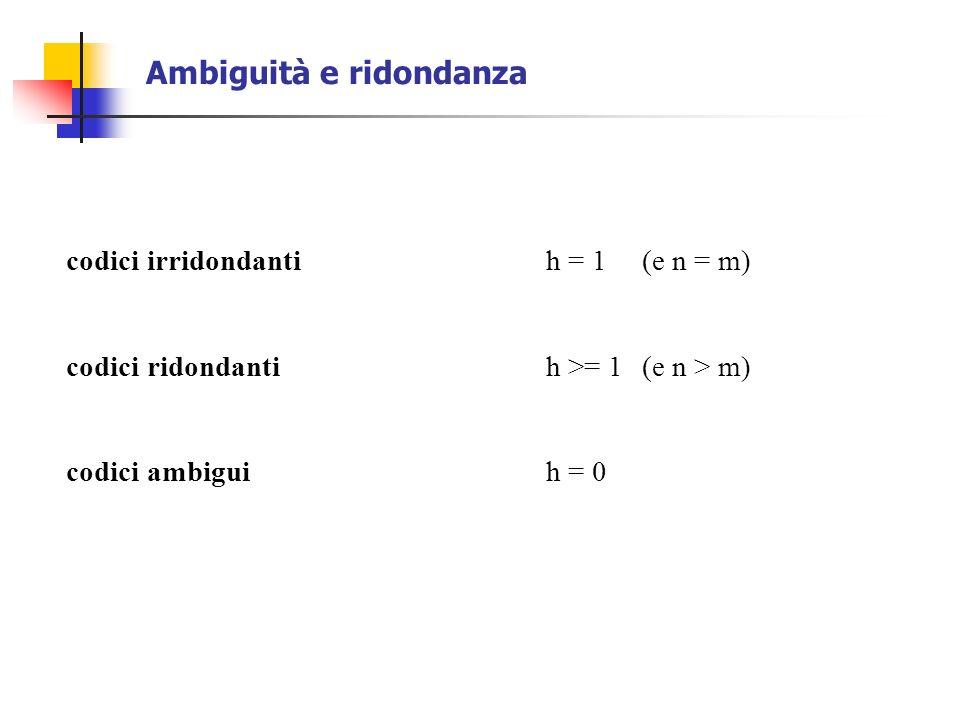 Esempi di calcolo distanza di Hamming Parole di C Prima codifica Seconda codifica Terza codifica Quarta codifica Quinta codifica alfa 0000000000000110000 beta 0010001010011100011 gamma 0100010110101001101 delta 0110011100110010110 mu 1000100001001011011 h = 1 h = 1 h = 0 h = 2 h = 3 Irr.