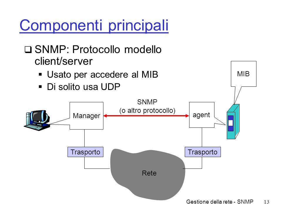 Gestione della rete - SNMP13 Componenti principali SNMP: Protocollo modello client/server Usato per accedere al MIB Di solito usa UDP Manager agent Tr
