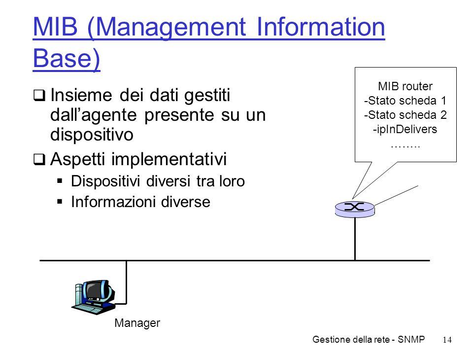 Gestione della rete - SNMP14 MIB (Management Information Base) Insieme dei dati gestiti dallagente presente su un dispositivo Aspetti implementativi D