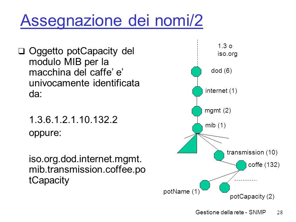 Gestione della rete - SNMP28 Assegnazione dei nomi/2 Oggetto potCapacity del modulo MIB per la macchina del caffe e univocamente identificata da: 1.3.