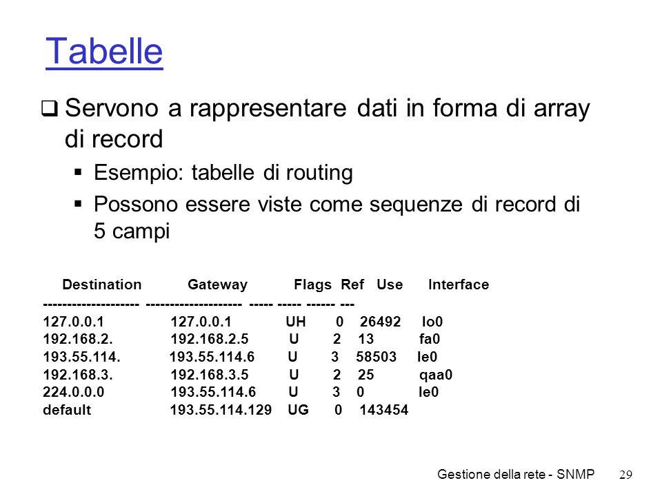 Gestione della rete - SNMP29 Tabelle Servono a rappresentare dati in forma di array di record Esempio: tabelle di routing Possono essere viste come se